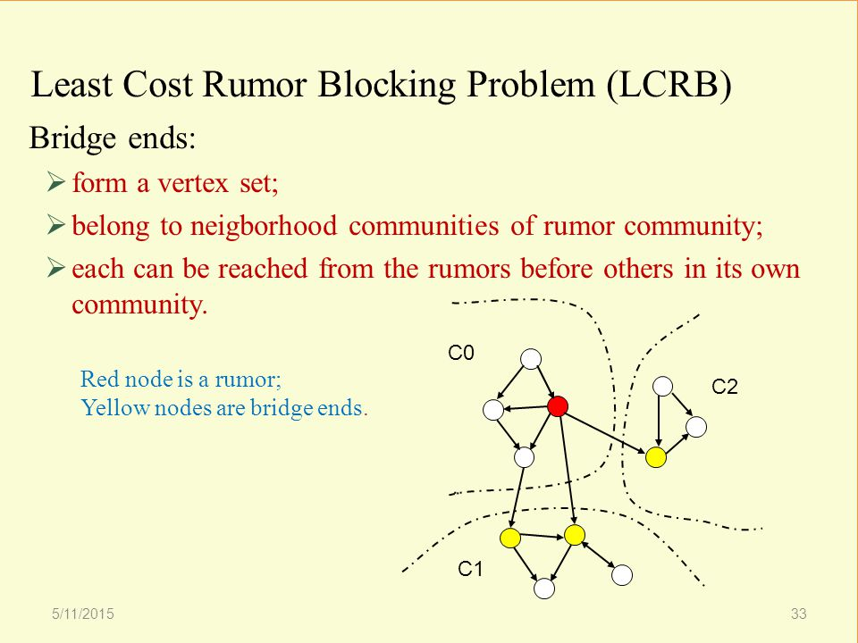 Least Cost Rumor Blocking Problem (LCRB) Bridge ends:  form a vertex set;  belong to neigborhood communities of rumor community;  each can be reached from the rumors before others in its own community.