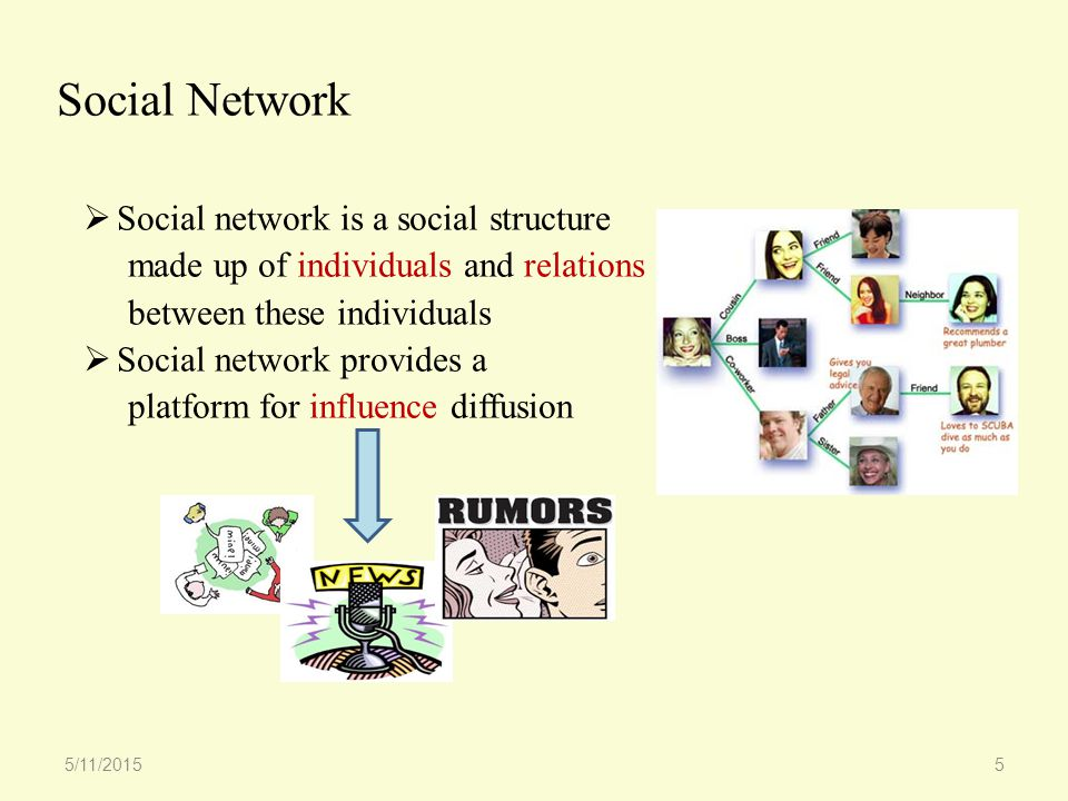 Social Network  Social network is a social structure made up of individuals and relations between these individuals  Social network provides a platform for influence diffusion 5/11/20155