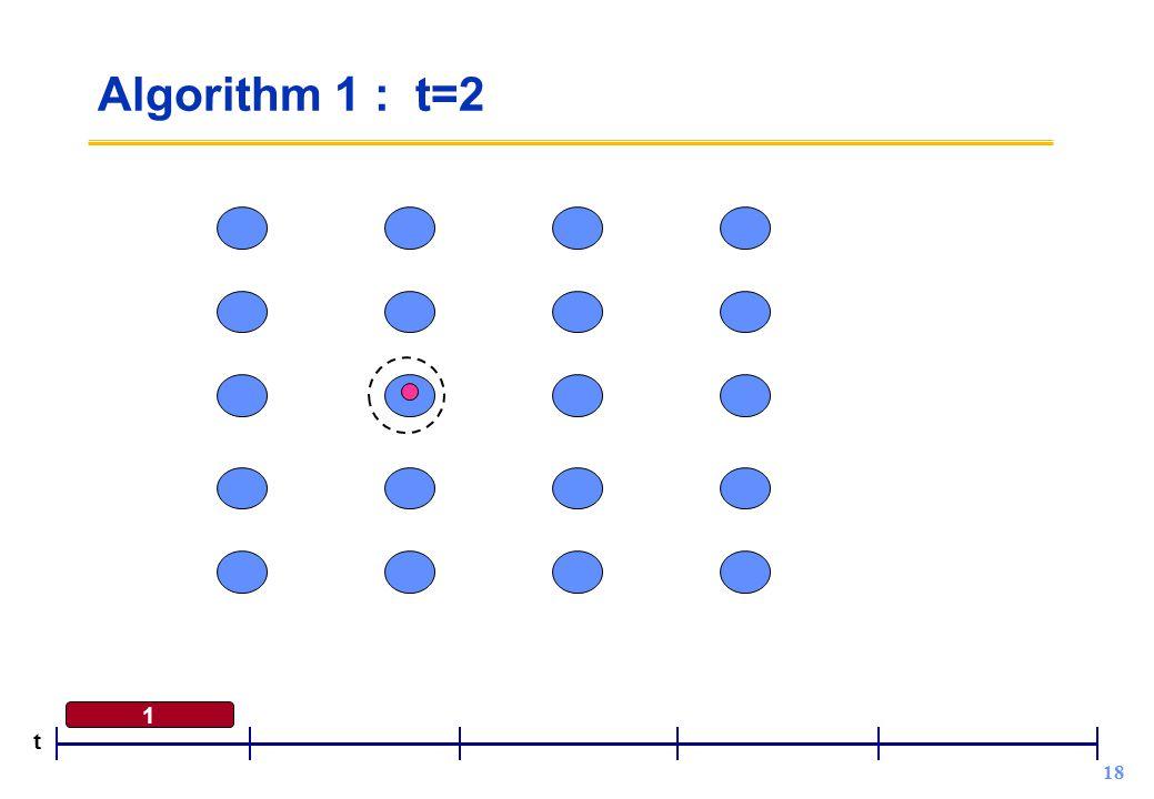 18 Algorithm 1 : t=2 1 t