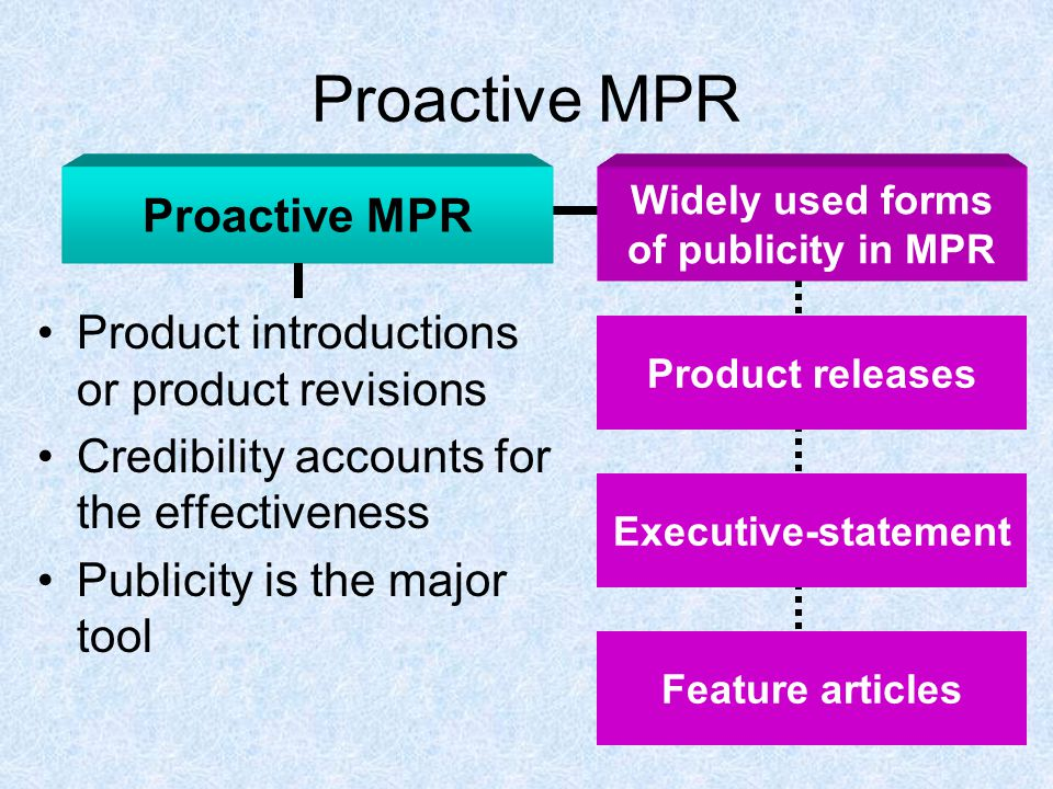 Proactive MPR Product introductions or product revisions Credibility accounts for the effectiveness Publicity is the major tool Product releases Executive-statement Feature articles Proactive MPR Widely used forms of publicity in MPR