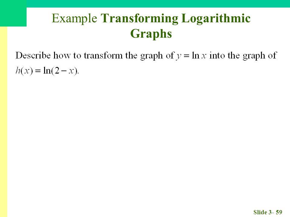 Slide 3- 59 Example Transforming Logarithmic Graphs