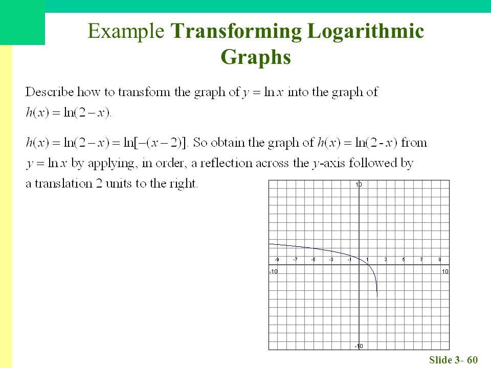 Slide 3- 60 Example Transforming Logarithmic Graphs