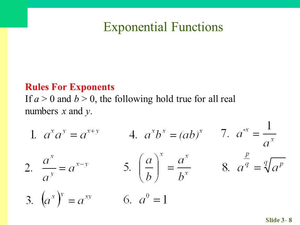 Slide 3- 9 Use the rules for exponents to solve for x 4 x = 128 (2) 2x = 2 7 2x = 7 x = 7/2 2 x = 1/32 2 x = 2 -5 x = -5 Exponential Functions