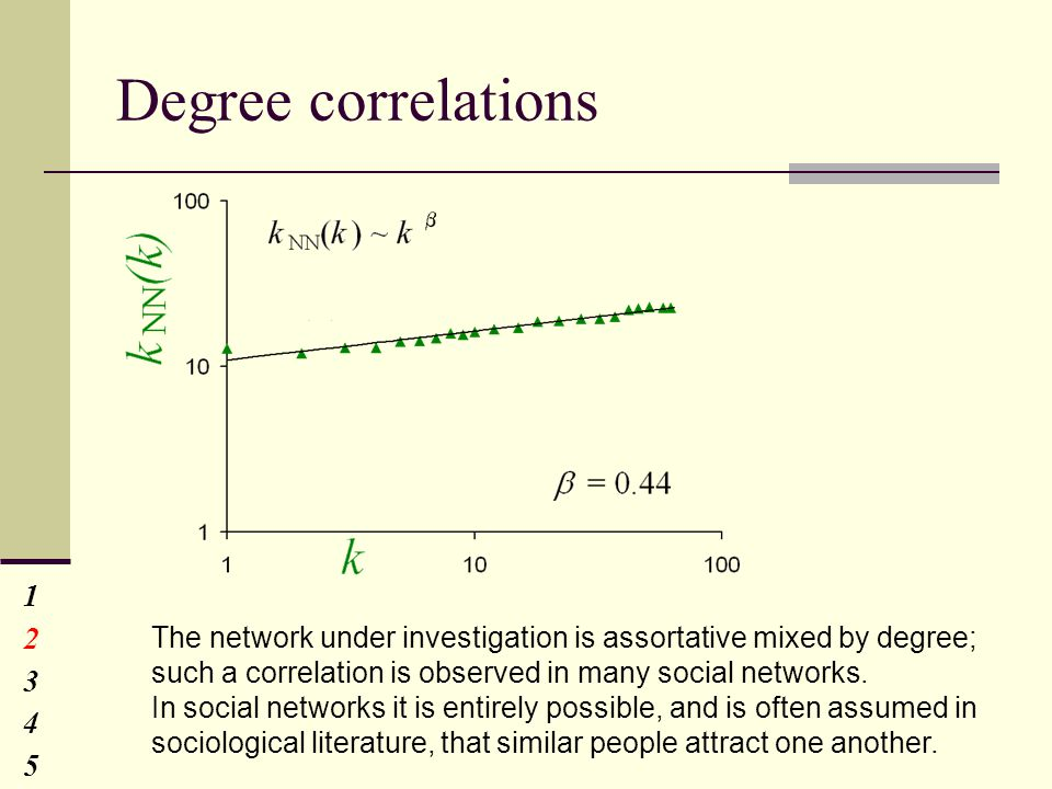 Degree correlations 1234512345 The network under investigation is assortative mixed by degree; such a correlation is observed in many social networks.