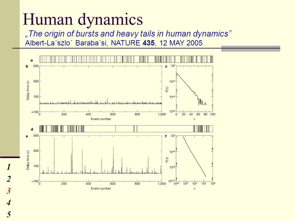 "Human dynamics 1234512345 ""The origin of bursts and heavy tails in human dynamics Albert-La´szlo´ Baraba´si, NATURE 435, 12 MAY 2005"