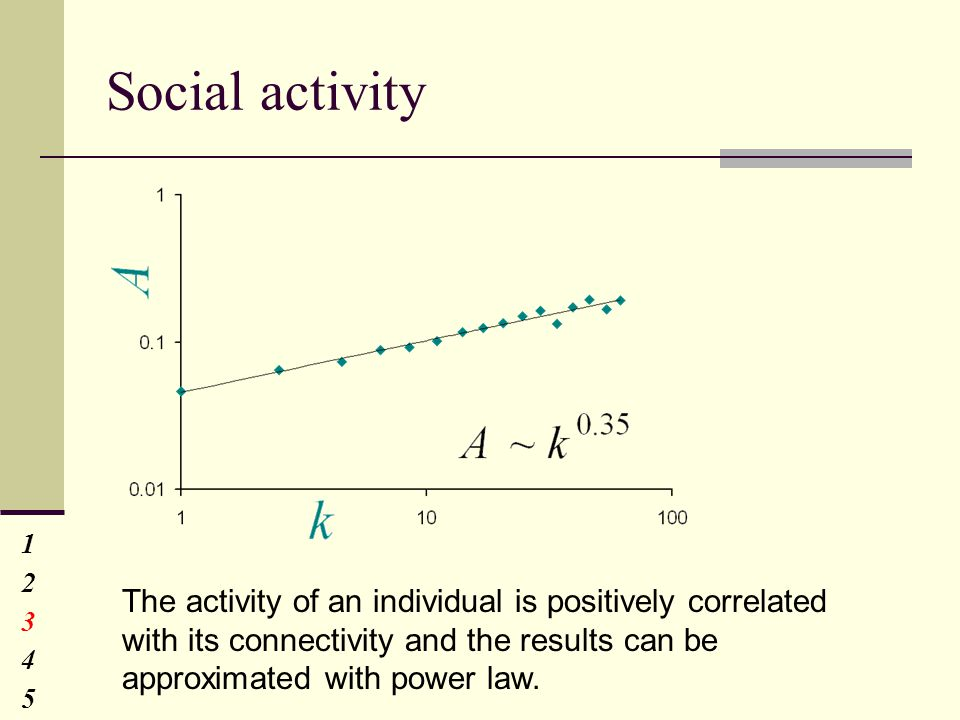 Social activity 1234512345 The activity of an individual is positively correlated with its connectivity and the results can be approximated with power law.