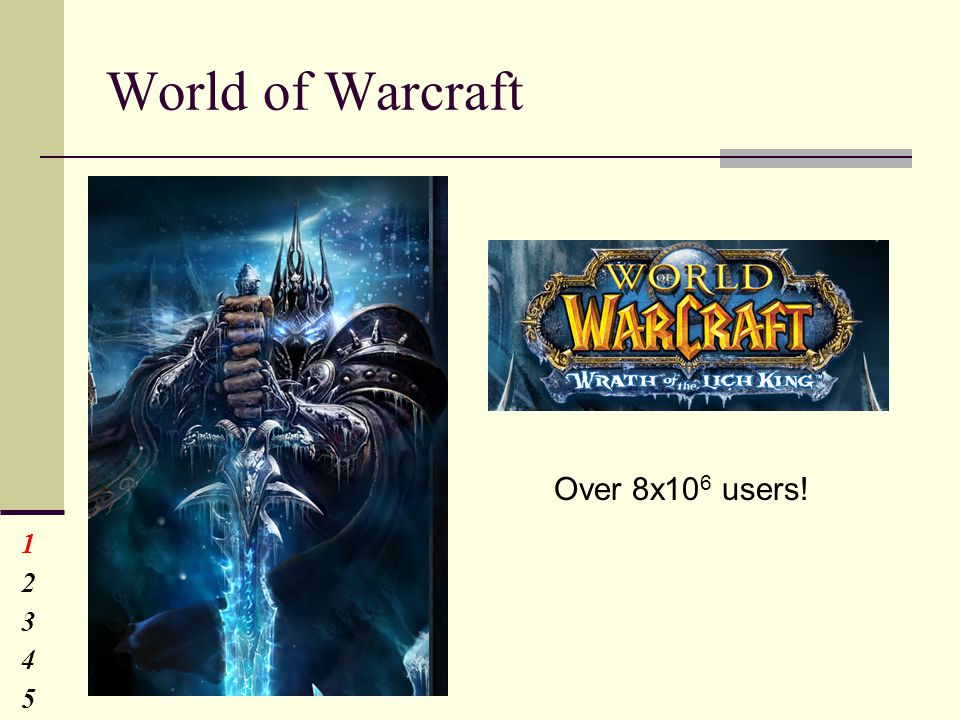 World of Warcraft 1234512345 Over 8x10 6 users!