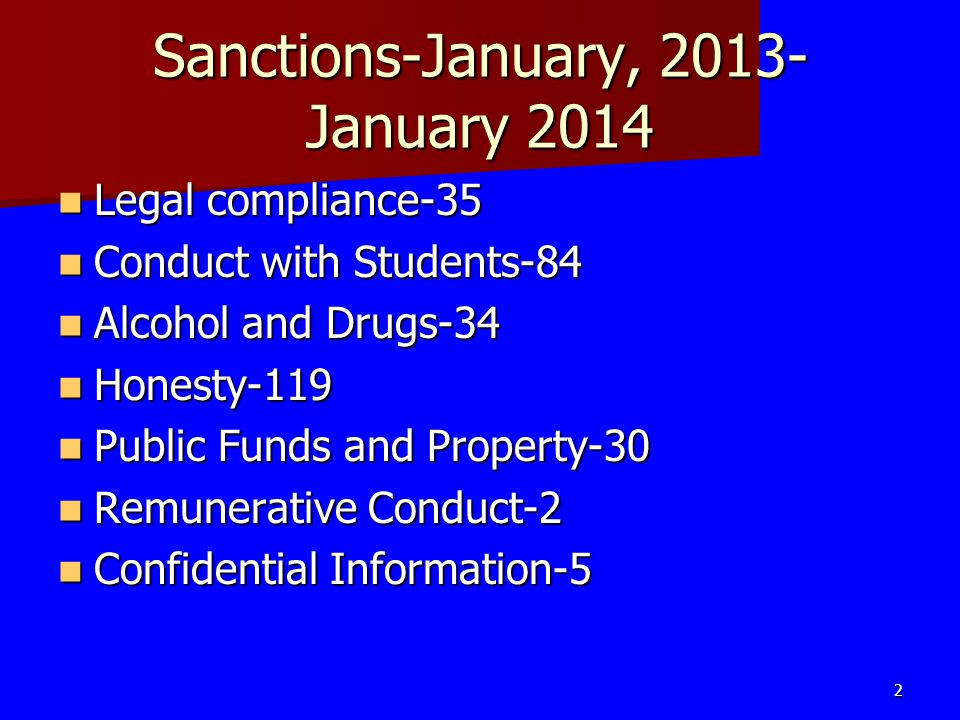Sanctions-January, 2013- January 2014 Legal compliance-35 Legal compliance-35 Conduct with Students-84 Conduct with Students-84 Alcohol and Drugs-34 A