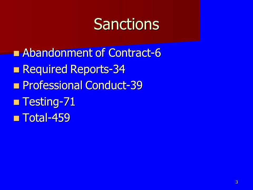 Sanctions Abandonment of Contract-6 Abandonment of Contract-6 Required Reports-34 Required Reports-34 Professional Conduct-39 Professional Conduct-39