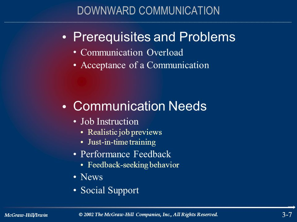 McGraw-Hill/Irwin © 2002 The McGraw-Hill Companies, Inc., All Rights Reserved. 3-7 DOWNWARD COMMUNICATION Prerequisites and Problems Communication Ove