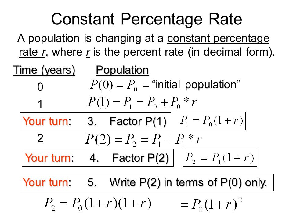 A population is changing at a constant percentage rate r, where r is the percent rate (in decimal form). Constant Percentage Rate Time (years) Populat