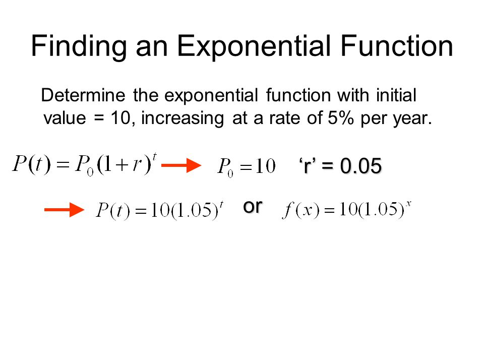 Finding an Exponential Function Determine the exponential function with initial value = 10, increasing at a rate of 5% per year. 'r' = 0.05 or