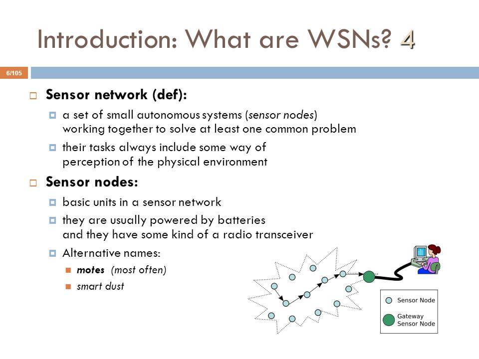4 Introduction: What are WSNs.