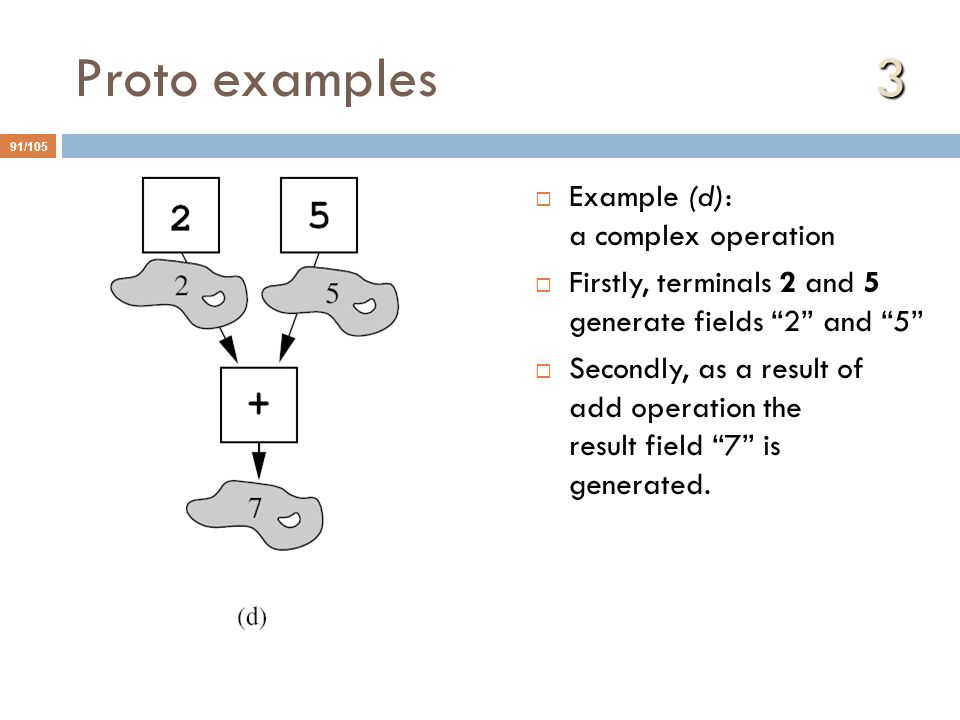 3 Proto examples 3 91/105  Example (d): a complex operation  Firstly, terminals 2 and 5 generate fields 2 and 5  Secondly, as a result of add operation the result field 7 is generated.