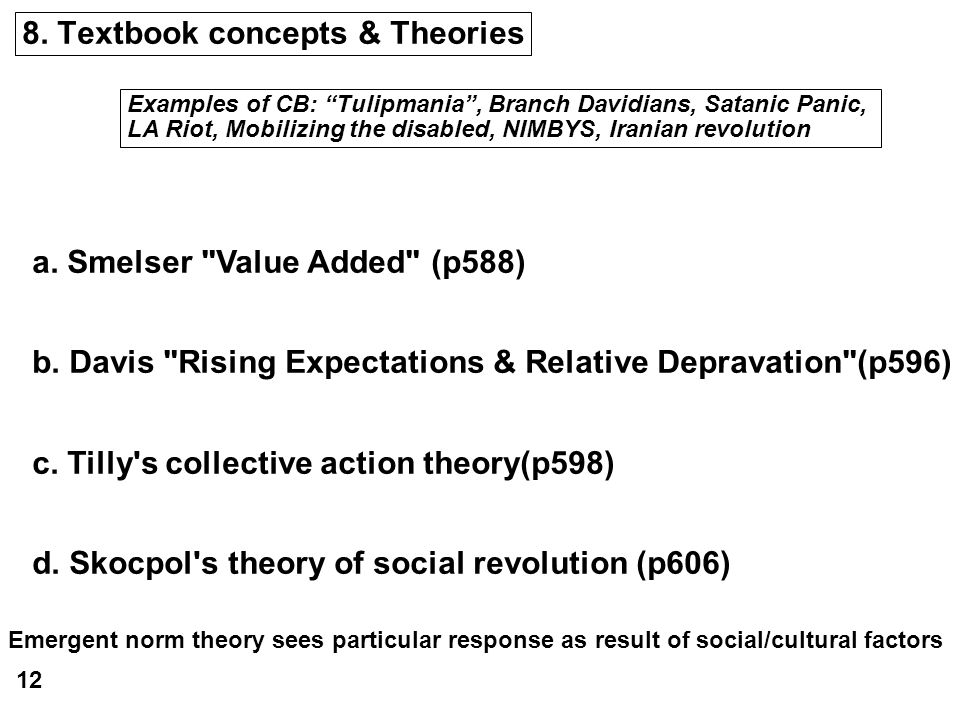 8. Textbook concepts & Theories a. Smelser
