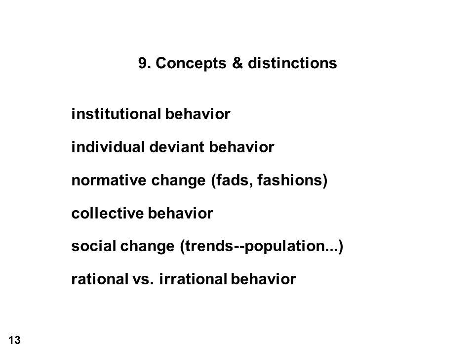 9. Concepts & distinctions institutional behavior individual deviant behavior normative change (fads, fashions) collective behavior social change (tre