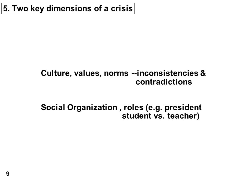 5. Two key dimensions of a crisis Culture, values, norms --inconsistencies & contradictions Social Organization, roles (e.g. president student vs. tea