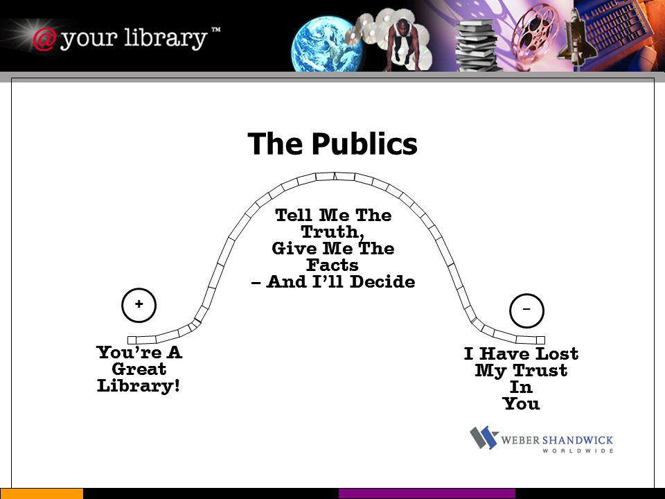 The Publics Tell Me The Truth, Give Me The Facts – And I'll Decide You're A Great Library.
