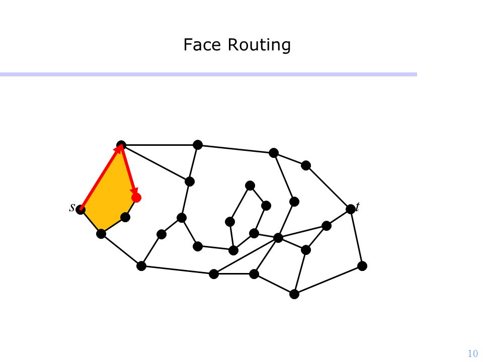 10 Face Routing st