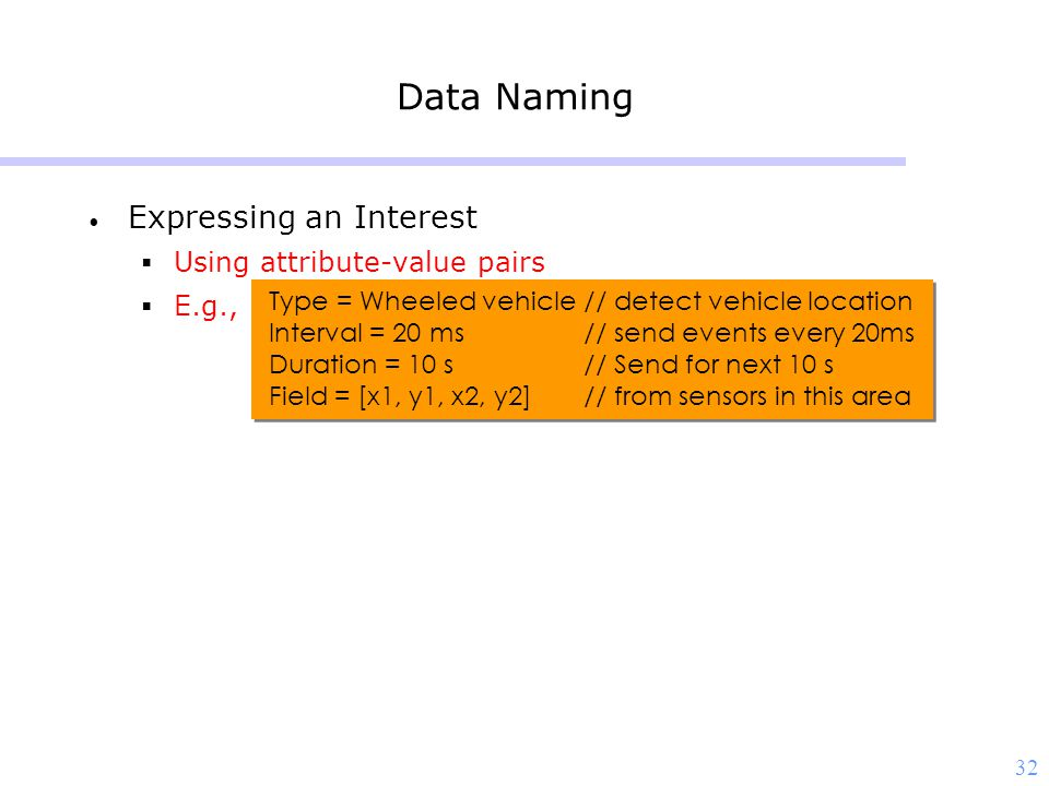 32 Data Naming Expressing an Interest  Using attribute-value pairs  E.g., Type = Wheeled vehicle// detect vehicle location Interval = 20 ms// send e