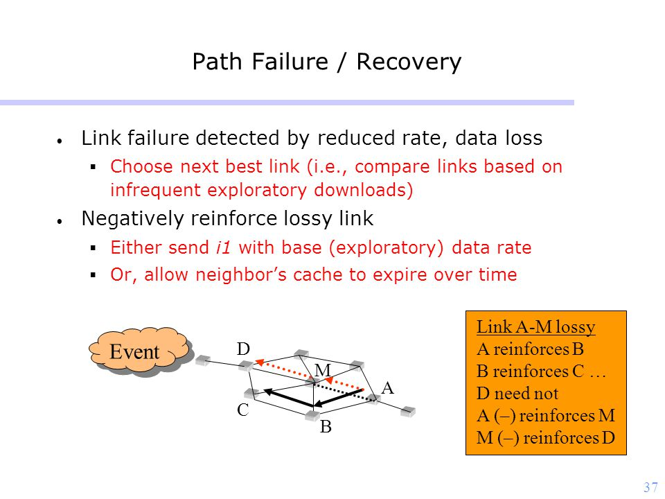 37 Path Failure / Recovery Link failure detected by reduced rate, data loss  Choose next best link (i.e., compare links based on infrequent explorato