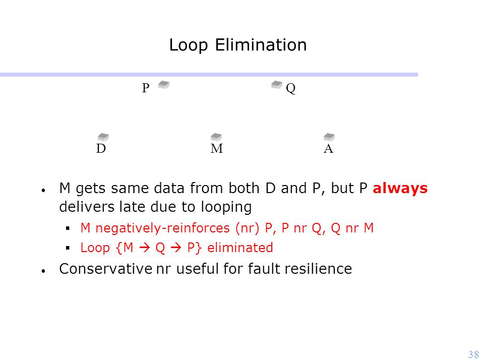 38 M gets same data from both D and P, but P always delivers late due to looping  M negatively-reinforces (nr) P, P nr Q, Q nr M  Loop {M  Q  P} eliminated Conservative nr useful for fault resilience Loop Elimination A QP DM