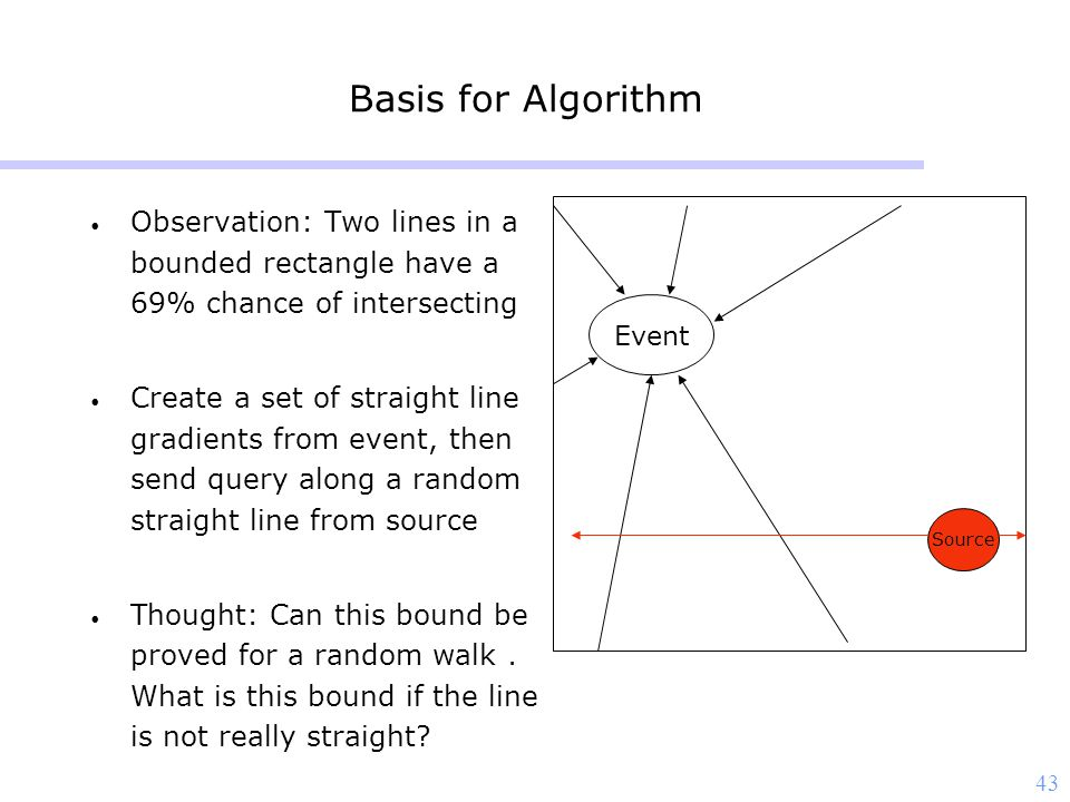 43 Basis for Algorithm Observation: Two lines in a bounded rectangle have a 69% chance of intersecting Create a set of straight line gradients from event, then send query along a random straight line from source Thought: Can this bound be proved for a random walk.