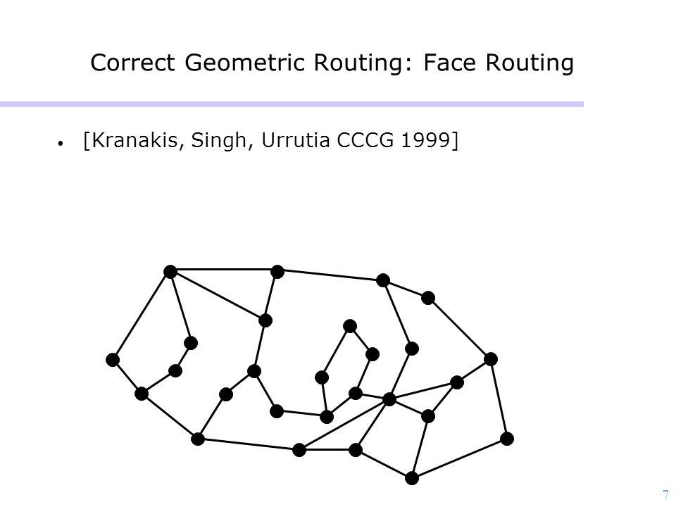 7 [Kranakis, Singh, Urrutia CCCG 1999] Correct Geometric Routing: Face Routing