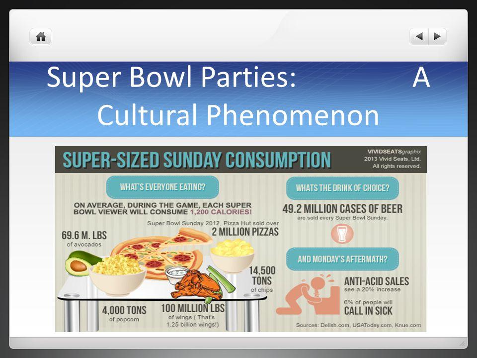 Super Bowl Parties: A Cultural Phenomenon