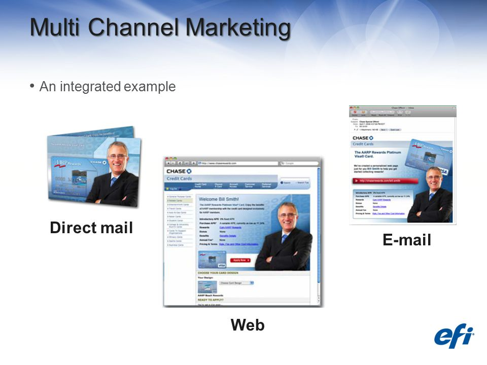 An integrated example Multi Channel Marketing Web E-mail Direct mail
