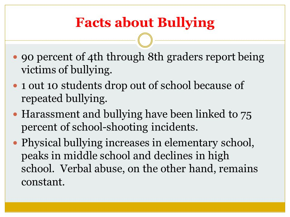 Facts about Bullying 90 percent of 4th through 8th graders report being victims of bullying.