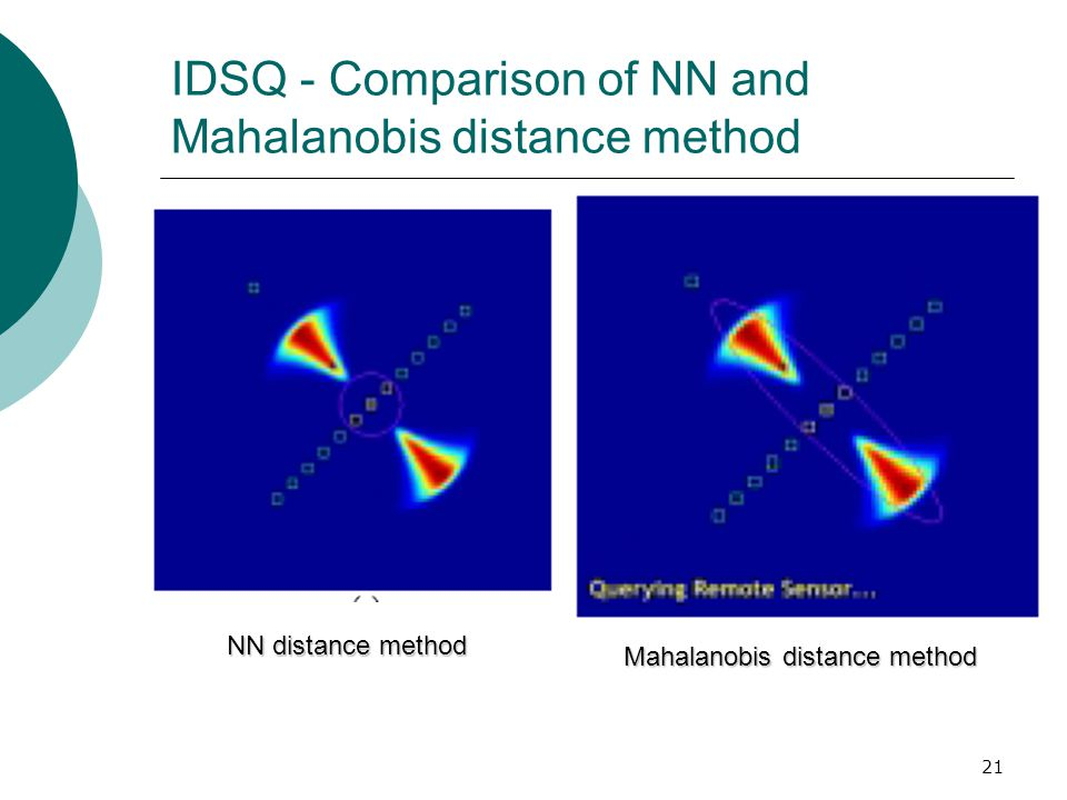 21 IDSQ - Comparison of NN and Mahalanobis distance method NN distance method Mahalanobis distance method