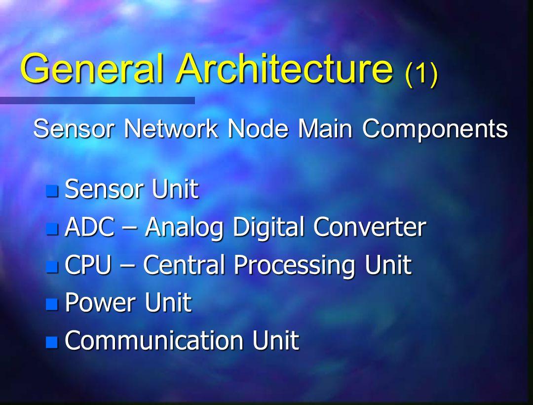 General Architecture (1) n Sensor Unit n ADC – Analog Digital Converter n CPU – Central Processing Unit n Power Unit n Communication Unit Sensor Network Node Main Components