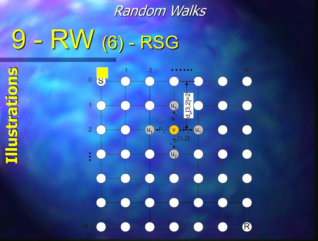 9 - RW (6) - RSG Illustrations Random Walks
