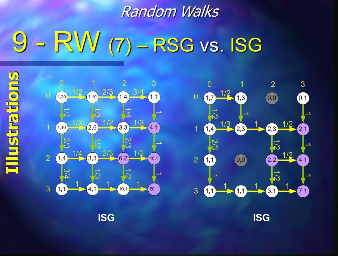 9 - RW (7) – RSG vs. ISG Illustrations Random Walks ISG