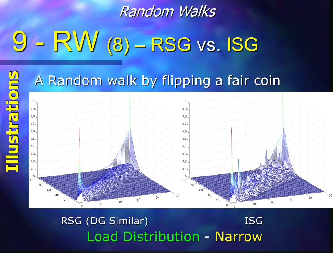 9 - RW (8) – RSG vs.