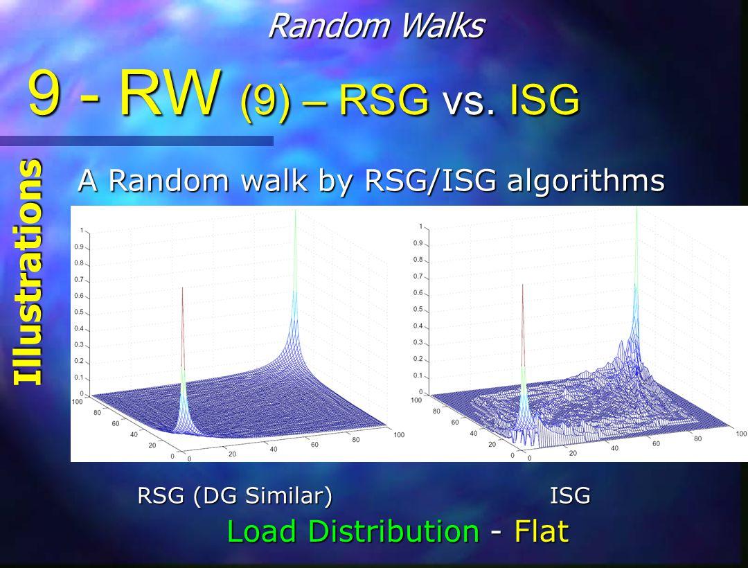 9 - RW (9) – RSG vs.