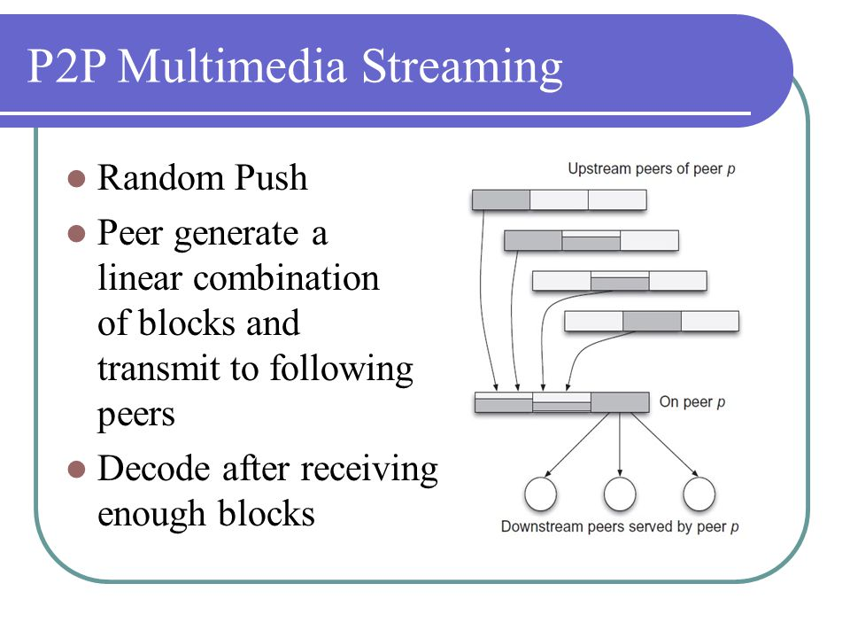 P2P Multimedia Streaming Random Push Peer generate a linear combination of blocks and transmit to following peers Decode after receiving enough blocks
