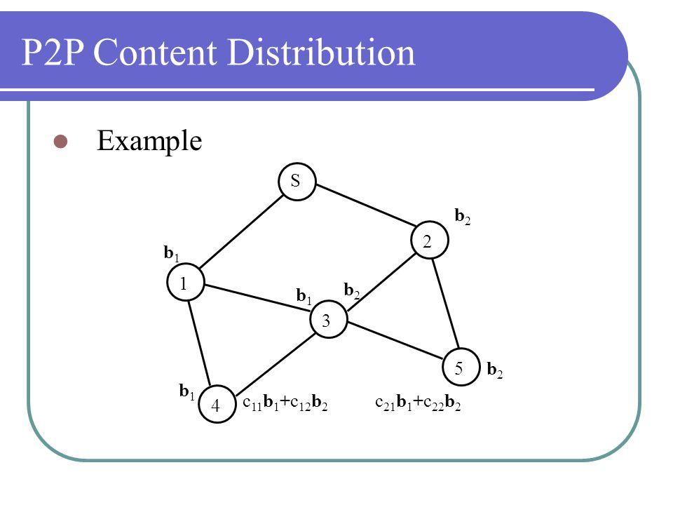 P2P Content Distribution S 1 2 3 4 5 b1b1 b2b2 b1b1 b2b2 c 11 b 1 +c 12 b 2 c 21 b 1 +c 22 b 2 b1b1 b2b2 Example