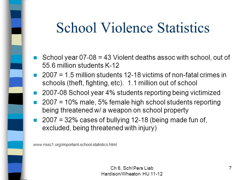 8 Is Your School Safe.What are some situations in your school that are not safe.
