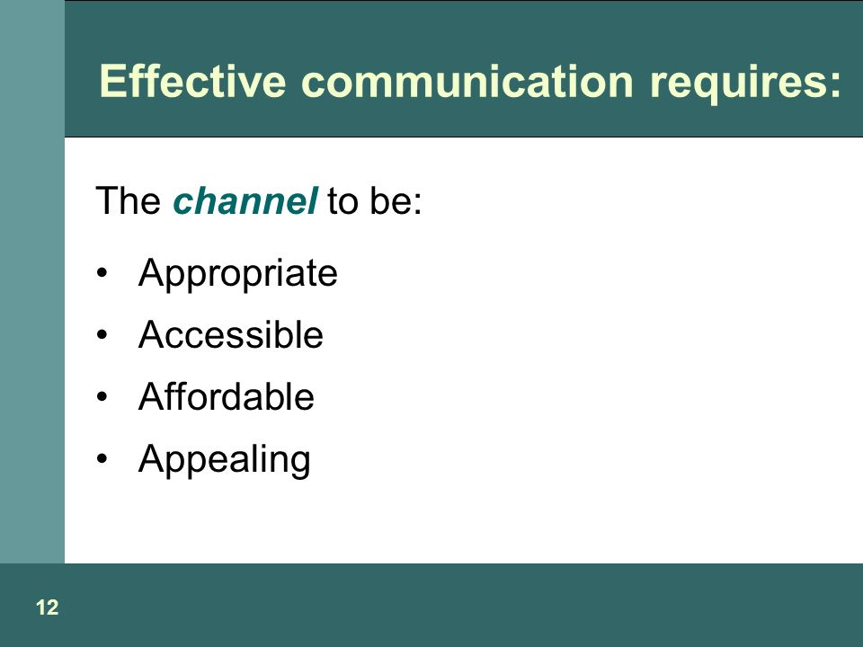 Effective communication requires: 12 The channel to be: Appropriate Accessible Affordable Appealing
