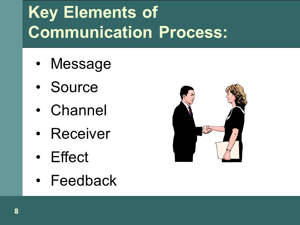 Message Source Channel Receiver Effect Feedback 8 Key Elements of Communication Process: