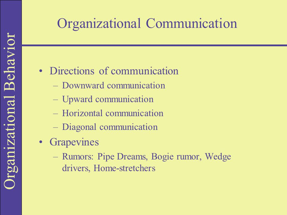 Organizational Behavior Organizational Communication Directions of communication –Downward communication –Upward communication –Horizontal communication –Diagonal communication Grapevines –Rumors: Pipe Dreams, Bogie rumor, Wedge drivers, Home-stretchers