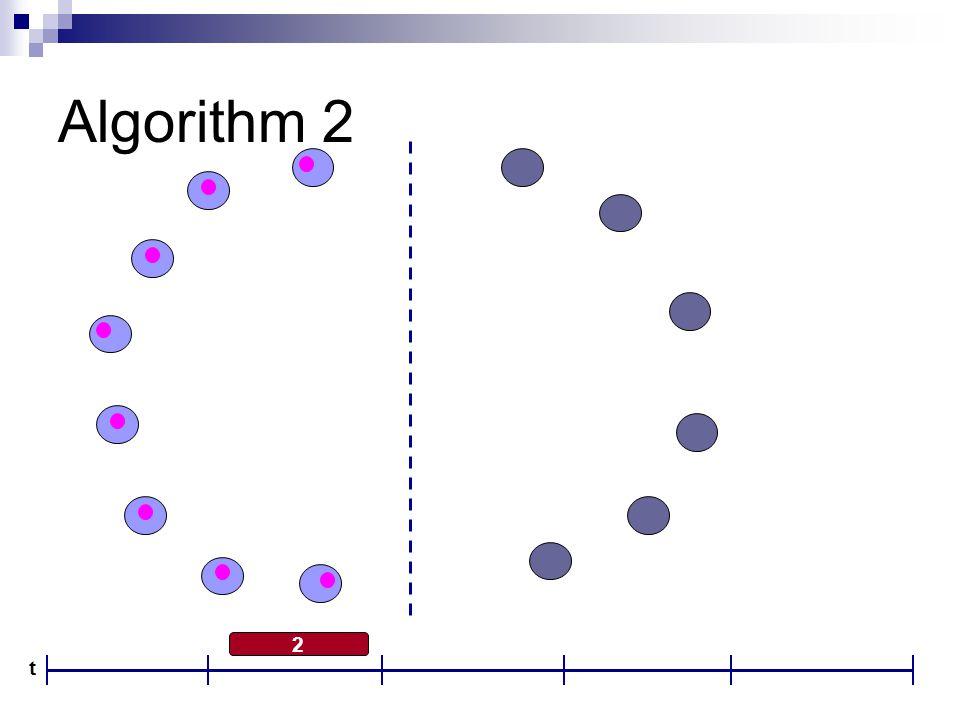Algorithm 2 t 2