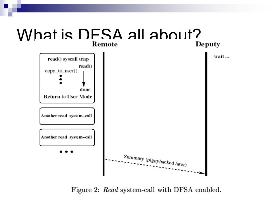 What is DFSA all about?