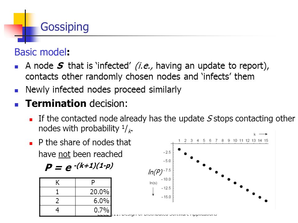 EECE 411: Design of Distributed Software Applications Gossiping Basic model: A node S that is 'infected' (i.e., having an update to report), contacts other randomly chosen nodes and 'infects' them Newly infected nodes proceed similarly Termination decision: If the contacted node already has the update S stops contacting other nodes with probability 1 / k.