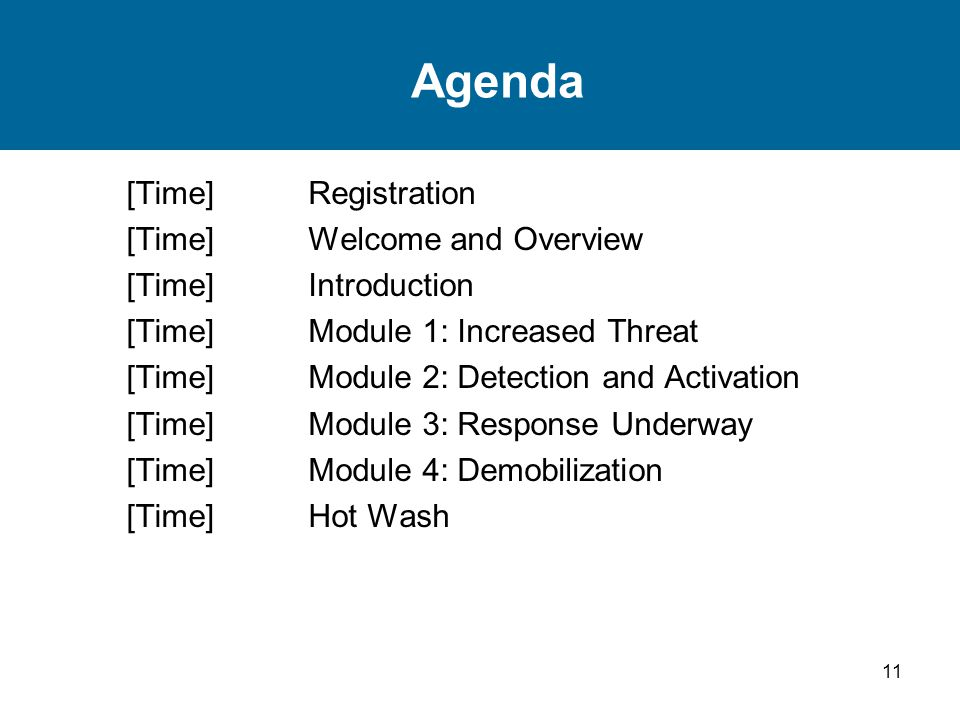 11 Agenda [Time] Registration Welcome and Overview Introduction Module 1: Increased Threat Module 2: Detection and Activation Module 3: Response Under