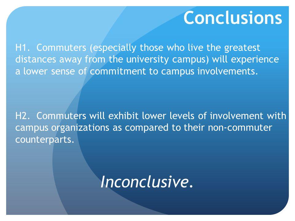Conclusions H1.