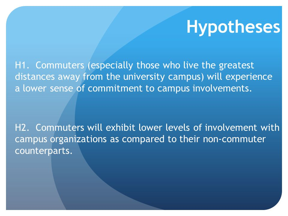 Hypotheses H1.