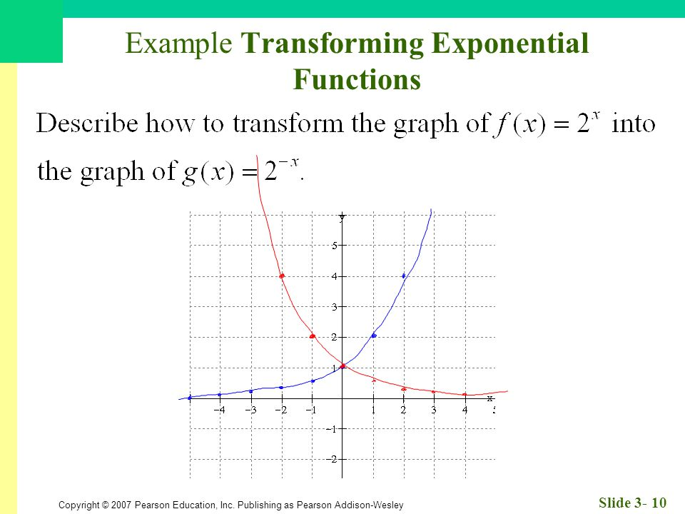 Copyright © 2007 Pearson Education, Inc. Publishing as Pearson Addison-Wesley Slide 3- 10 Example Transforming Exponential Functions